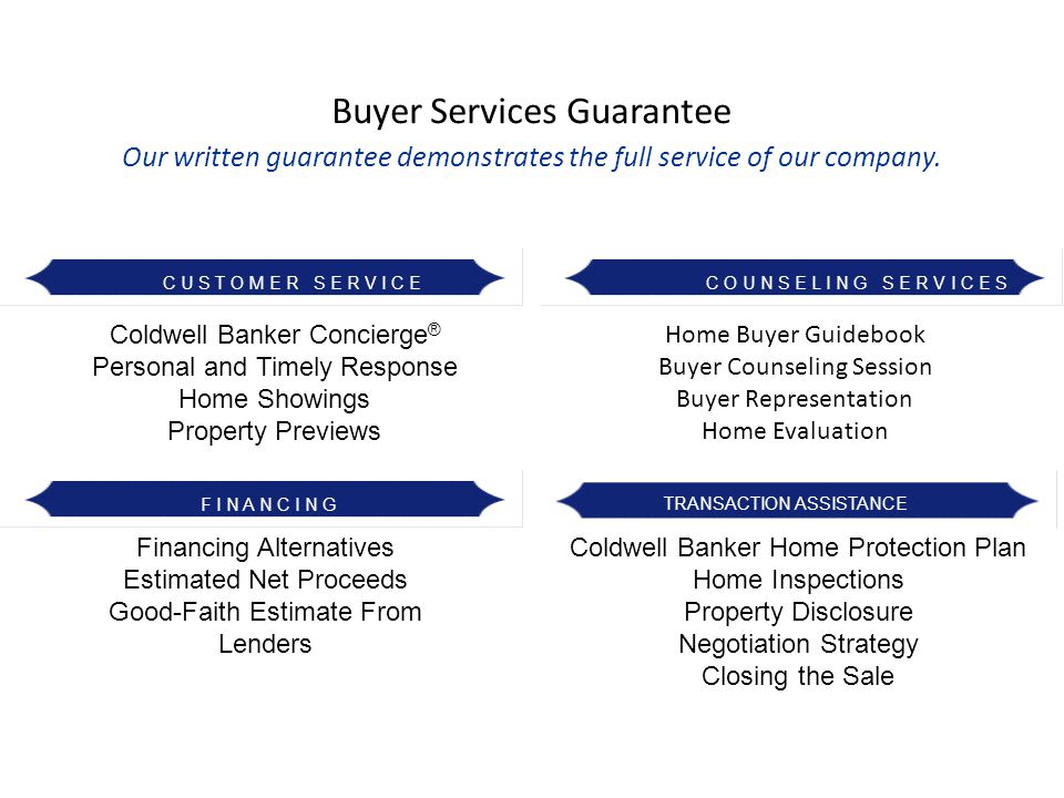 Buyer Services Guarantee Our written guarantee demonstrates the full service of our company.