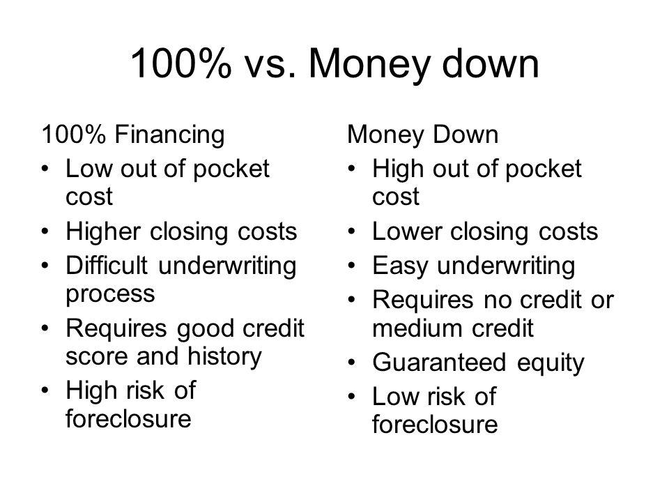 100% vs.