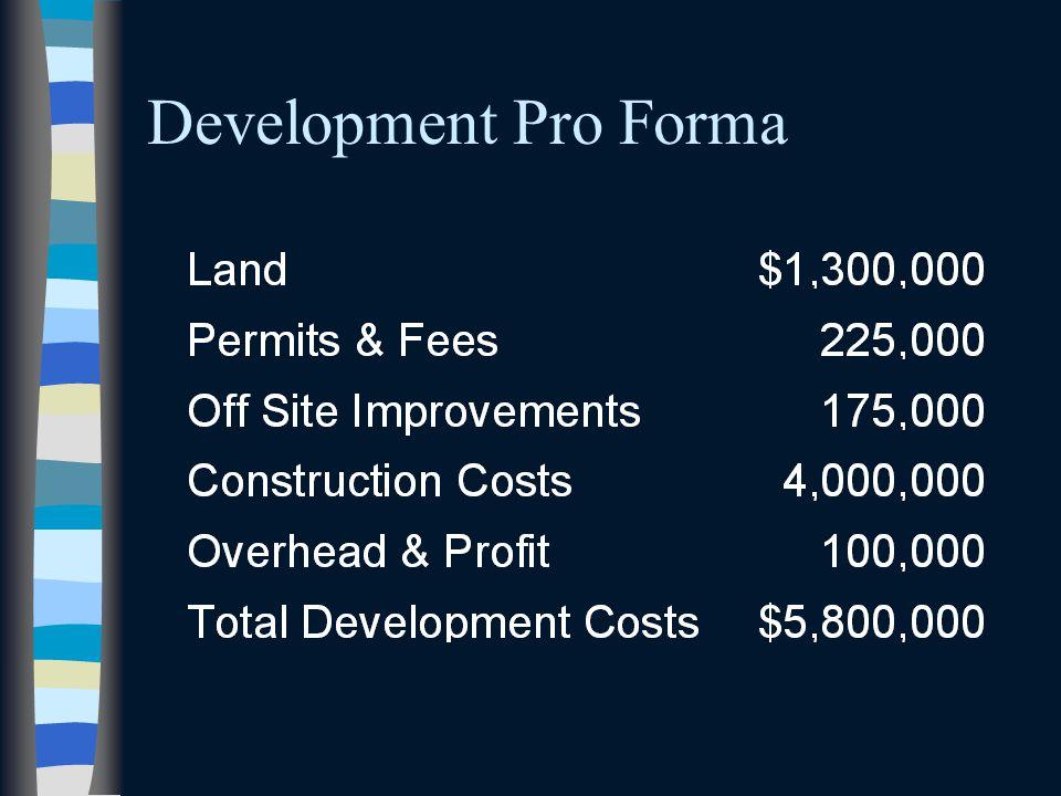 Development Pro Forma