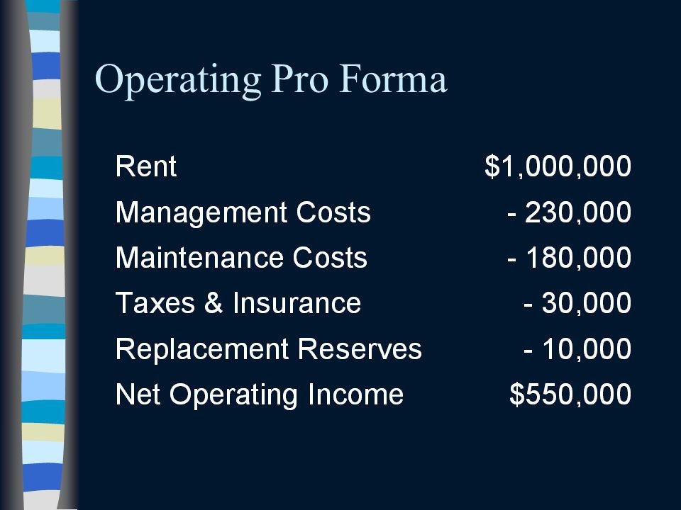 Operating Pro Forma