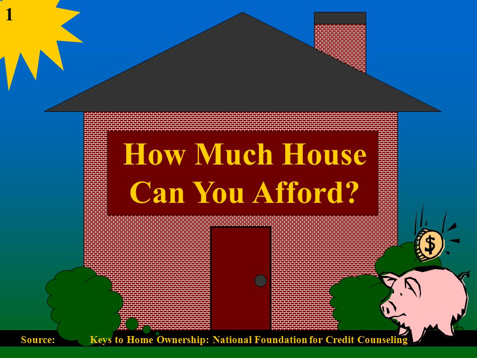 How Much House Can You Afford.