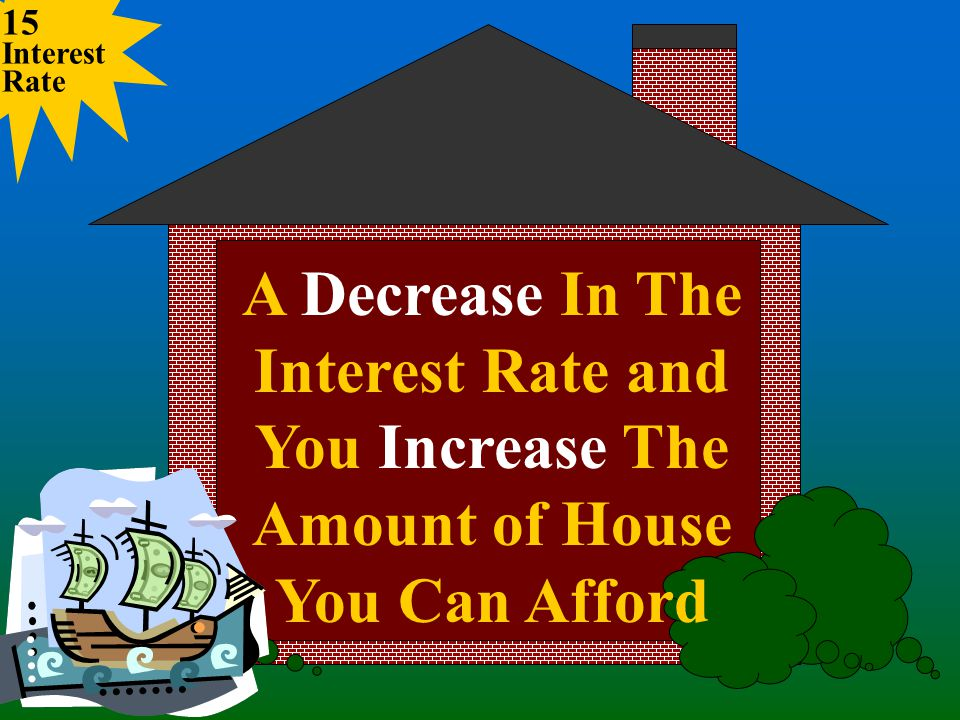 A Decrease In The Interest Rate and You Increase The Amount of House You Can Afford Interest Rate 15