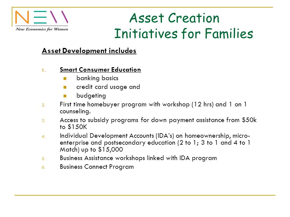 Asset Creation Initiatives for Families Asset Development includes 1.