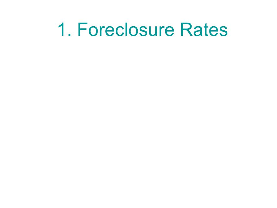 1. Foreclosure Rates