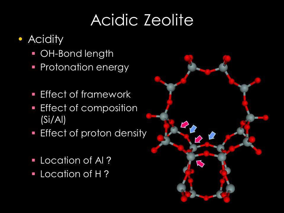 Acidic Zeolite Acidity  OH-Bond length  Protonation energy  Effect of framework  Effect of composition (Si/Al)  Effect of proton density  Location of Al .