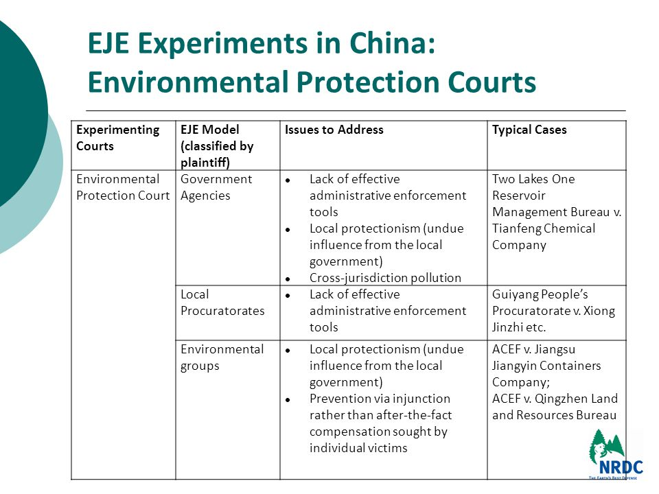 EJE Experiments in China: Environmental Protection Courts Experimenting Courts EJE Model (classified by plaintiff) Issues to AddressTypical Cases Environmental Protection Court Government Agencies Lack of effective administrative enforcement tools Local protectionism (undue influence from the local government) Cross-jurisdiction pollution Two Lakes One Reservoir Management Bureau v.