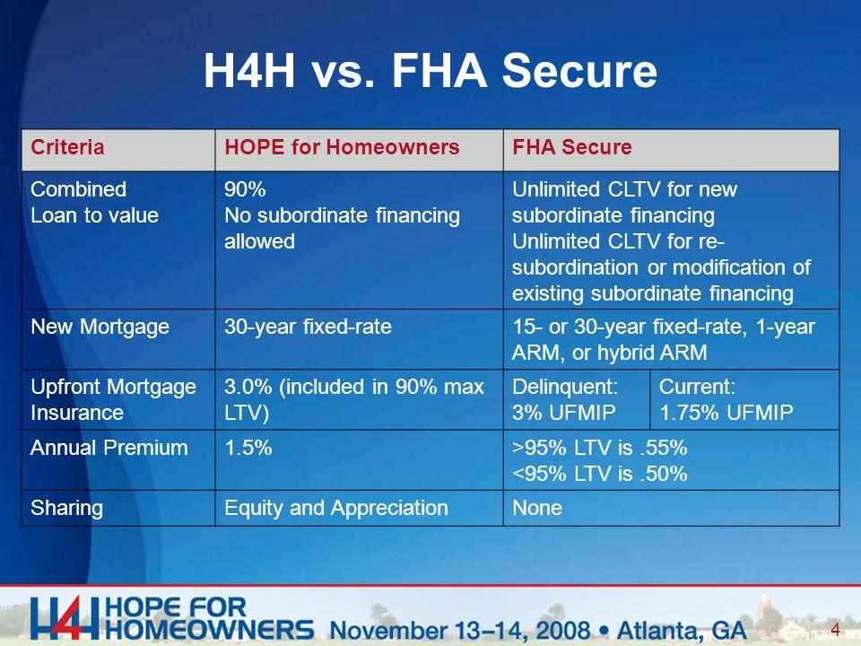 4 H4H vs.