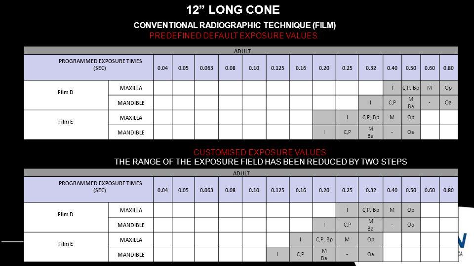 ADULT PROGRAMMED EXPOSURE TIMES (SEC) 0.040.050.0630.080.100.1250.160.200.250.320.400.500.600.80 Film D MAXILLA IC,P, BpMOp MANDIBLE IC,P M Ba -Oa Fil
