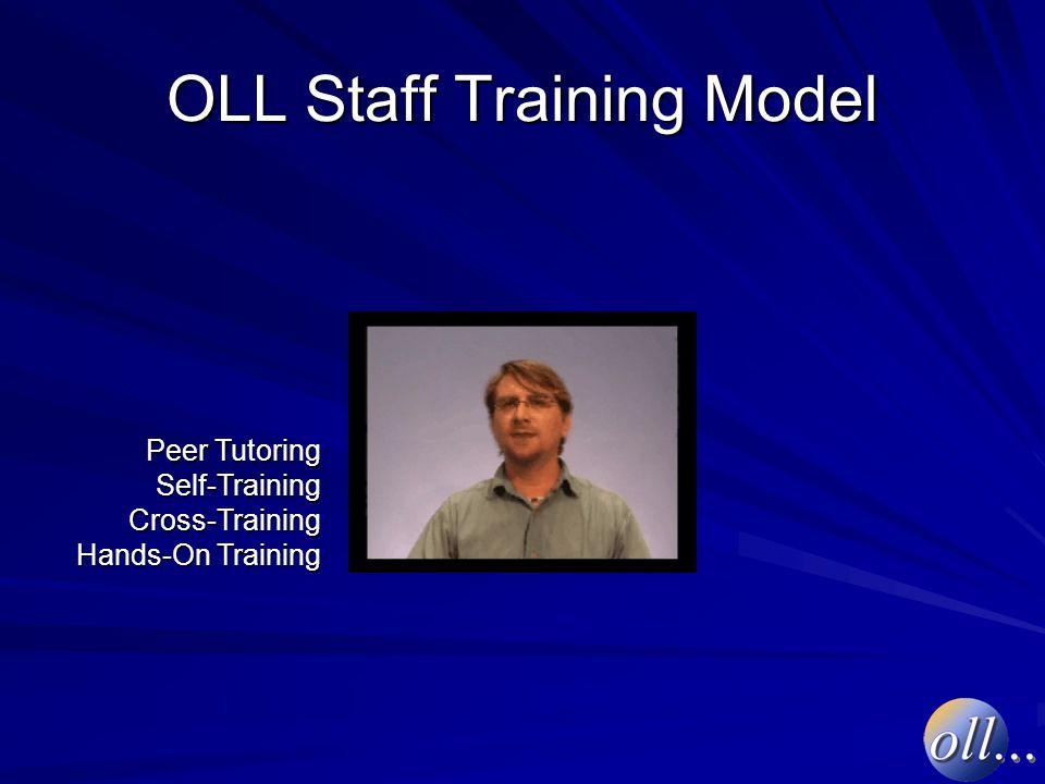 OLL Staff Training Model Peer Tutoring Self-TrainingCross-Training Hands-On Training