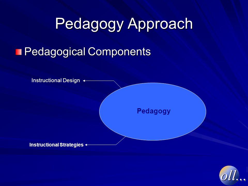 Pedagogy Approach Pedagogical Components Pedagogy Instructional Design Instructional Strategies Pedagogy