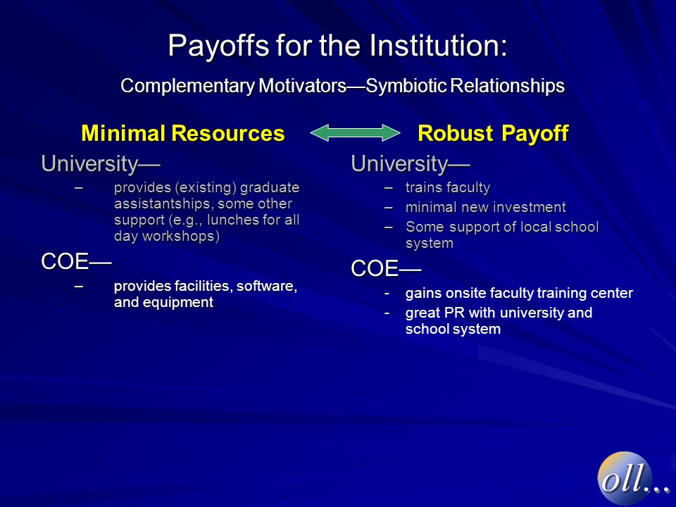 Payoffs for the Institution: Complementary Motivators—Symbiotic Relationships Minimal Resources University— –provides (existing) graduate assistantships, some other support (e.g., lunches for all day workshops) COE— –provides facilities, software, and equipment Robust Payoff University— –trains faculty –minimal new investment –Some support of local school systemCOE— -gains onsite faculty training center -great PR with university and school system