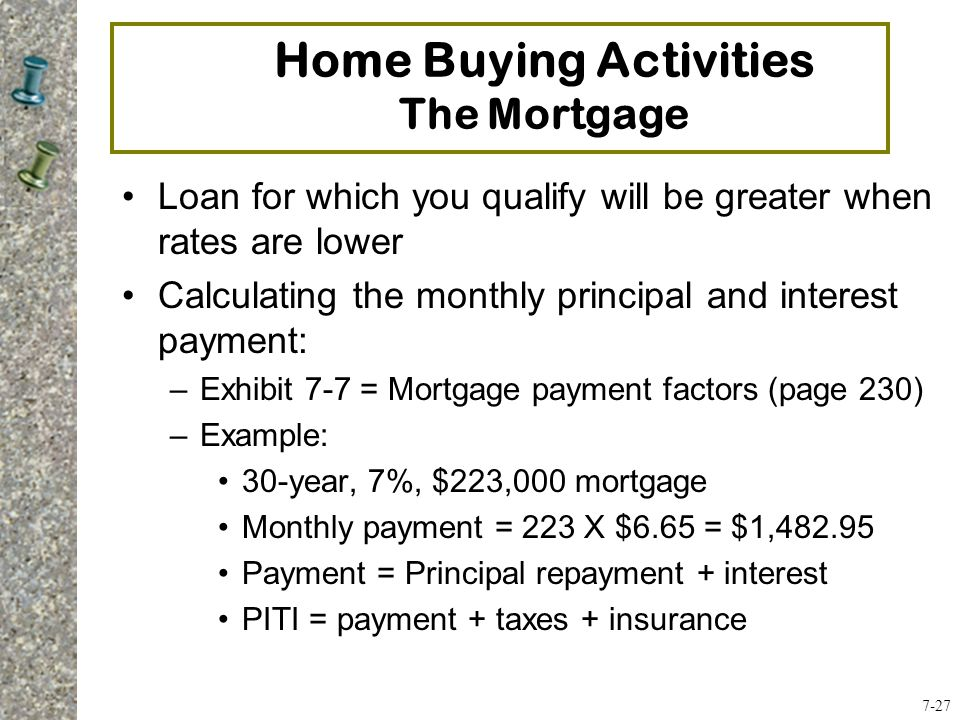 Loan for which you qualify will be greater when rates are lower Calculating the monthly principal and interest payment: –Exhibit 7-7 = Mortgage payment factors (page 230) –Example: 30-year, 7%, $223,000 mortgage Monthly payment = 223 X $6.65 = $1, Payment = Principal repayment + interest PITI = payment + taxes + insurance Home Buying Activities The Mortgage 7-27