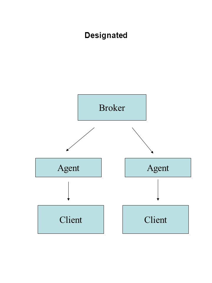Designated Client Agent Broker