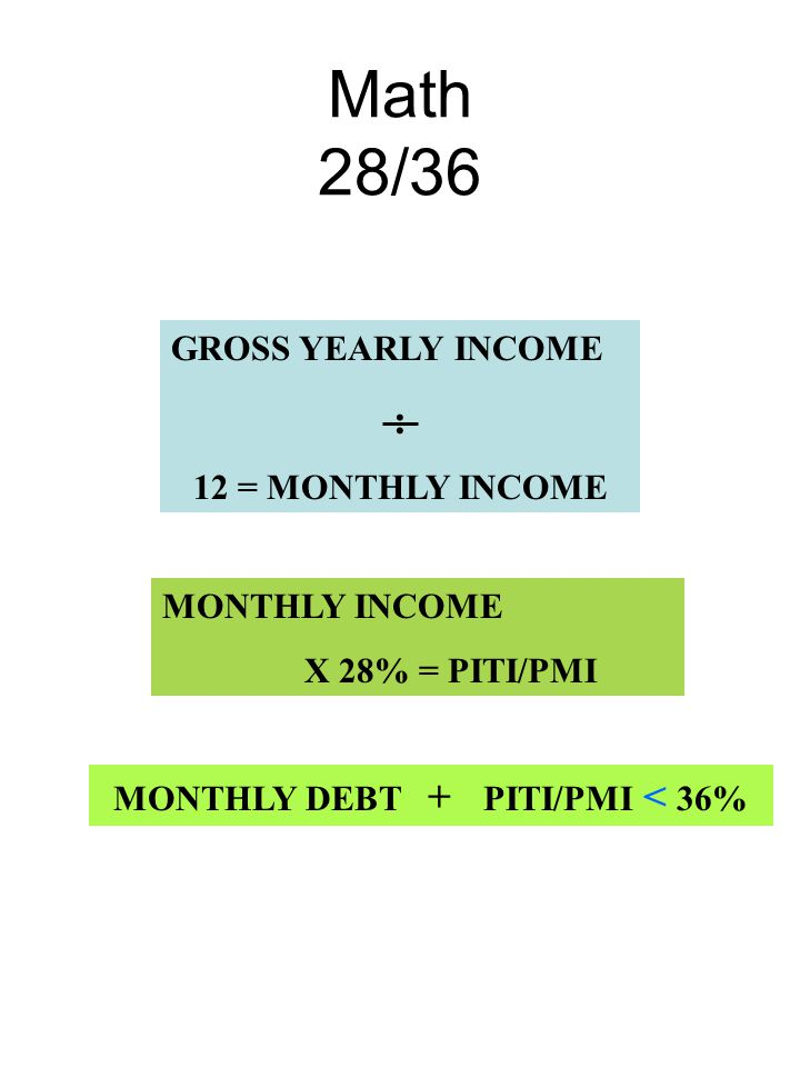 Math 28/36 GROSS YEARLY INCOME : 12 = MONTHLY INCOME MONTHLY INCOME X 28% = PITI/PMI MONTHLY DEBT + PITI/PMI < 36%