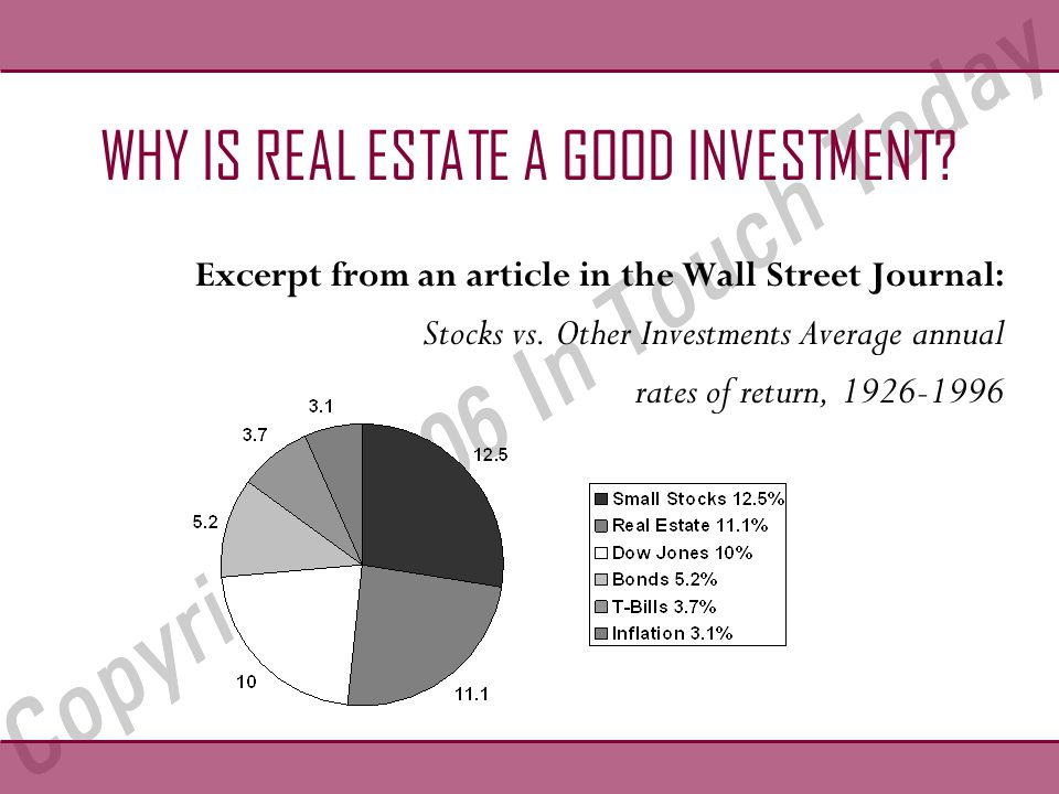 LONG-TERM REAL ESTATE INVESTING With this type of investment, you'll essentially become a landlord with tenants.