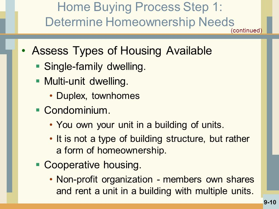 Assess Types of Housing Available  Single-family dwelling.  Multi-unit dwelling. Duplex, townhomes  Condominium. You own your unit in a building of