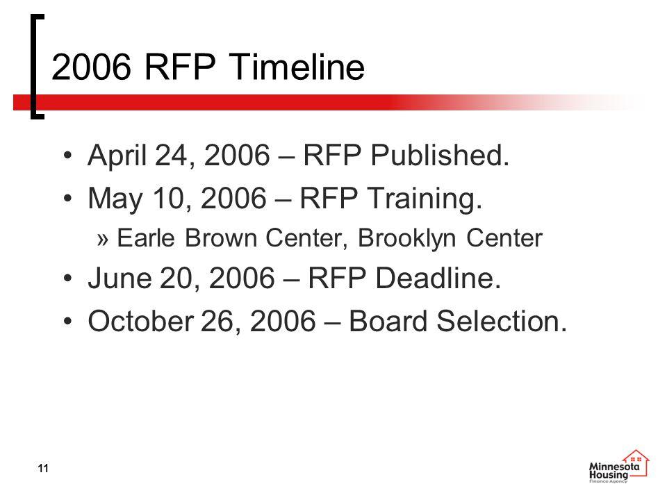 11 2006 RFP Timeline April 24, 2006 – RFP Published.