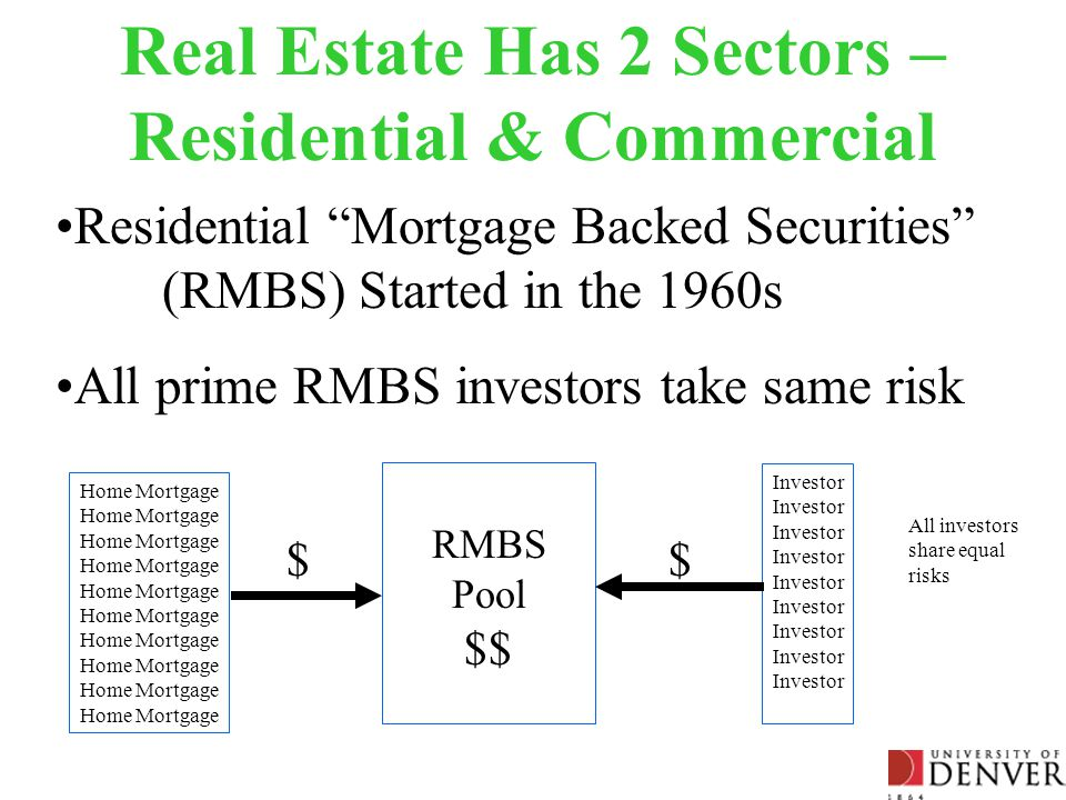 CMBS Accepted in US & Globally Source: Real Capital Analytics – rcanalytics.com Non-US CMBS started a decade after US markets were started