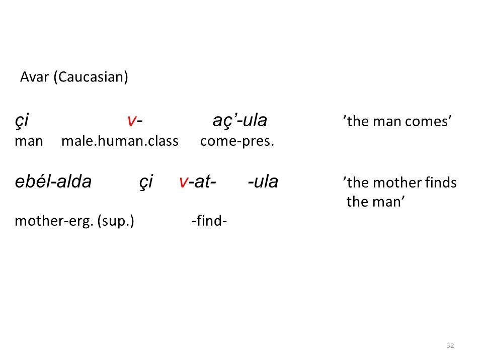 çi v- aç'-ula 'the man comes' man male.human.class come-pres.