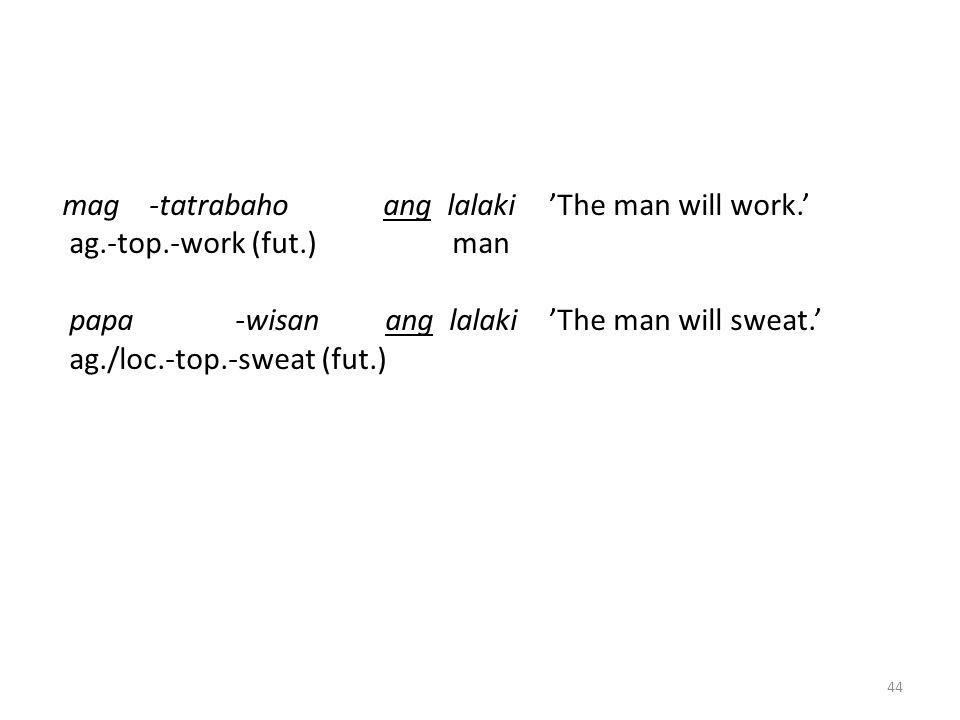 mag -tatrabaho ang lalaki 'The man will work.' ag.-top.-work (fut.) man papa -wisan ang lalaki 'The man will sweat.' ag./loc.-top.-sweat (fut.) 44
