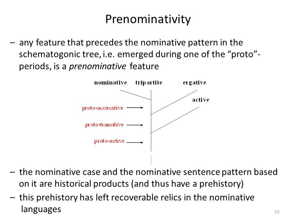 Prenominativity – any feature that precedes the nominative pattern in the schematogonic tree, i.e.