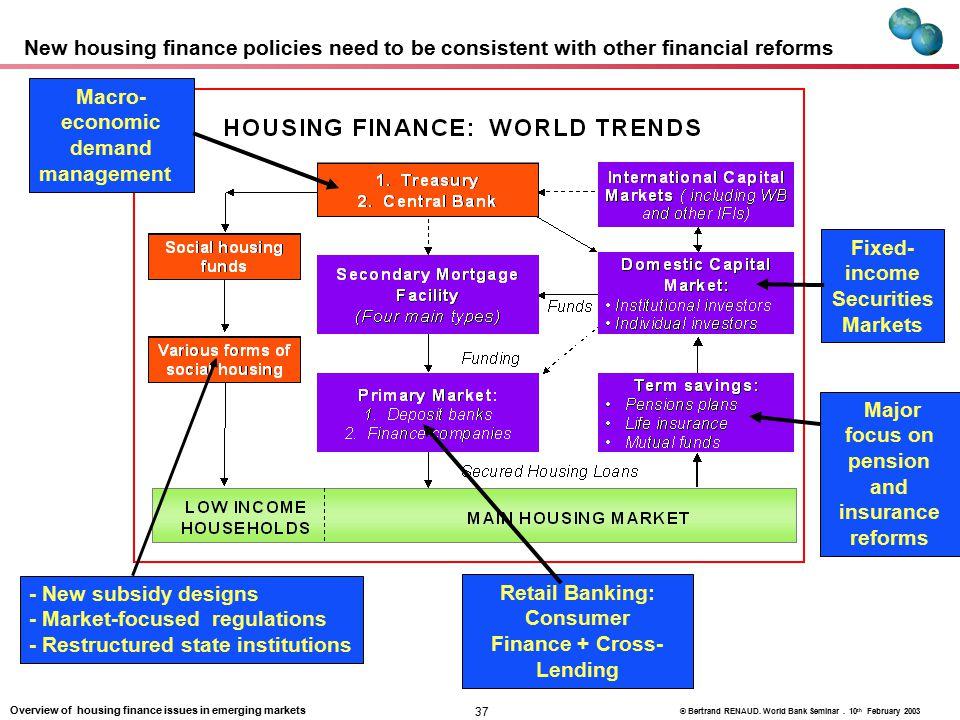 © Bertrand RENAUD. World Bank Seminar.
