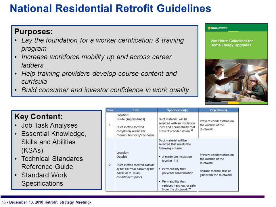 46 December 13, 2010 Retrofit Strategy Meeting National Residential Retrofit Guidelines Key Content: Job Task Analyses Essential Knowledge, Skills and Abilities (KSAs) Technical Standards Reference Guide Standard Work Specifications Purposes: Lay the foundation for a worker certification & training program Increase workforce mobility up and across career ladders Help training providers develop course content and curricula Build consumer and investor confidence in work quality