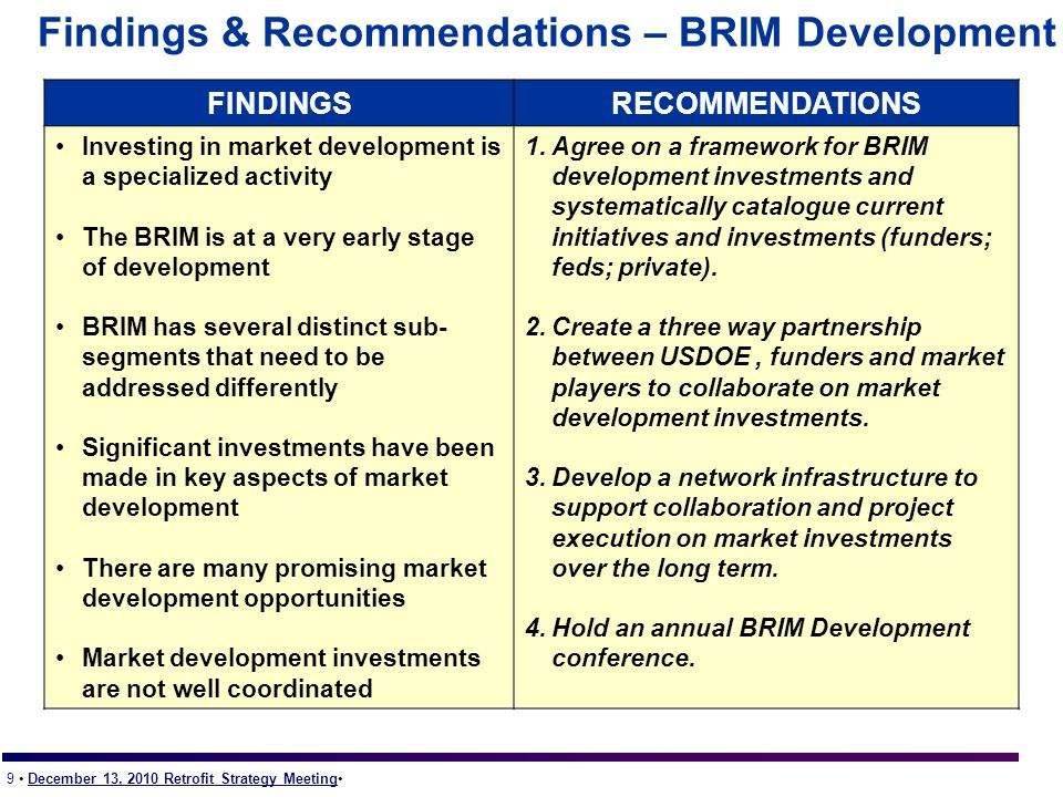 9 December 13, 2010 Retrofit Strategy Meeting Findings & Recommendations – BRIM Development FINDINGSRECOMMENDATIONS Investing in market development is a specialized activity The BRIM is at a very early stage of development BRIM has several distinct sub- segments that need to be addressed differently Significant investments have been made in key aspects of market development There are many promising market development opportunities Market development investments are not well coordinated 1.Agree on a framework for BRIM development investments and systematically catalogue current initiatives and investments (funders; feds; private).