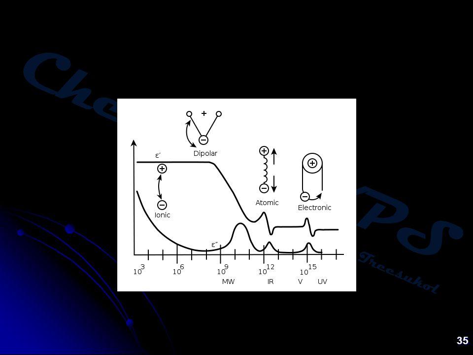 Chem:KU-KPS Piti Treesukol 35