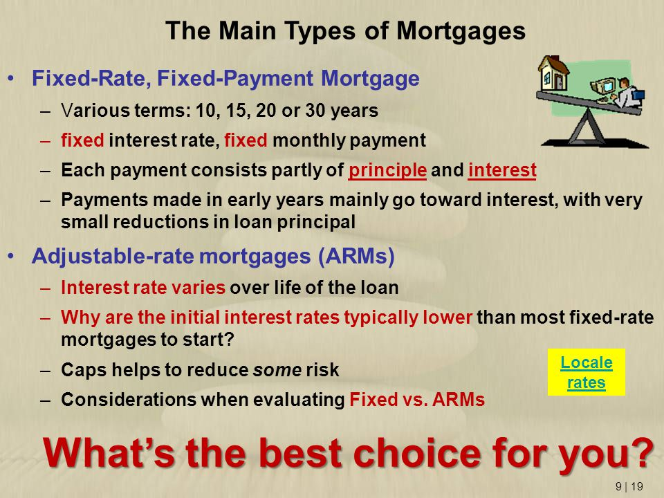 9   19 Fixed-Rate, Fixed-Payment Mortgage –Various terms: 10, 15, 20 or 30 years –fixed interest rate, fixed monthly payment –Each payment consists pa