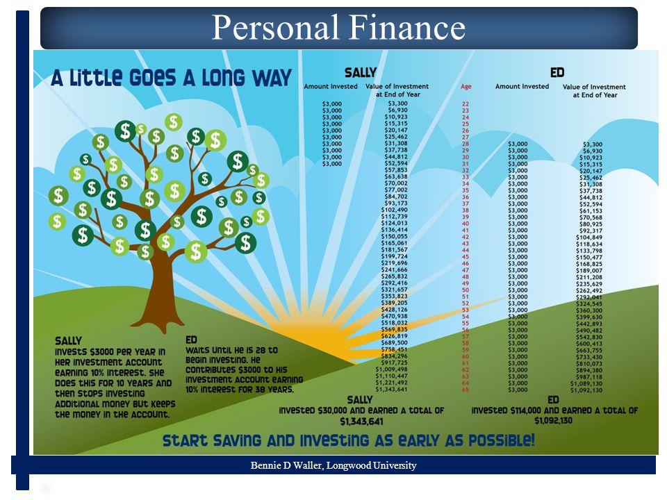 Bennie D Waller, Longwood University Personal Finance