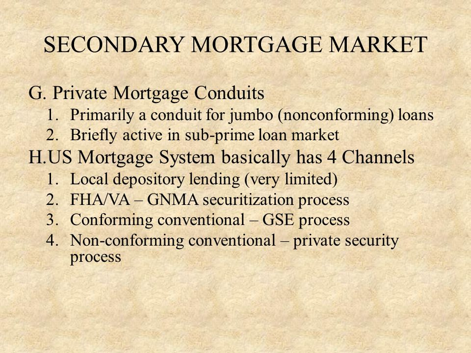SECONDARY MORTGAGE MARKET G.
