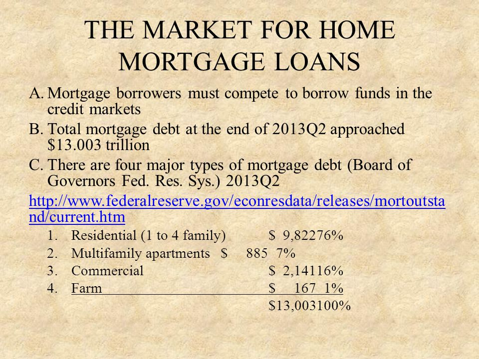 THE MARKET FOR HOME MORTGAGE LOANS A.Mortgage borrowers must compete to borrow funds in the credit markets B.Total mortgage debt at the end of 2013Q2 approached $13.003 trillion C.There are four major types of mortgage debt (Board of Governors Fed.