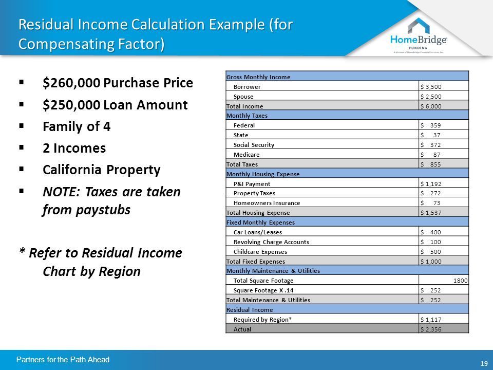19 Partners for the Path Ahead Residual Income Calculation Example (for Compensating Factor)  $260,000 Purchase Price  $250,000 Loan Amount  Family of 4  2 Incomes  California Property  NOTE: Taxes are taken from paystubs * Refer to Residual Income Chart by Region Gross Monthly Income Borrower $ 3,500 Spouse $ 2,500 Total Income $ 6,000 Monthly Taxes Federal $ 359 State $ 37 Social Security $ 372 Medicare $ 87 Total Taxes $ 855 Monthly Housing Expense P&I Payment $ 1,192 Property Taxes $ 272 Homeowners Insurance $ 73 Total Housing Expense $ 1,537 Fixed Monthly Expenses Car Loans/Leases $ 400 Revolving Charge Accounts $ 100 Childcare Expenses $ 500 Total Fixed Expenses $ 1,000 Monthly Maintenance & Utilities Total Square Footage1800 Square Footage X.14 $ 252 Total Maintenance & Utilities $ 252 Residual Income Required by Region* $ 1,117 Actual $ 2,356