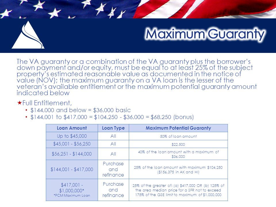 The VA guaranty or a combination of the VA guaranty plus the borrower's down payment and/or equity, must be equal to at least 25% of the subject property's estimated reasonable value as documented in the notice of value (NOV); the maximum guaranty on a VA loan is the lesser of the veteran's available entitlement or the maximum potential guaranty amount indicated below  Full Entitlement, $144,000 and below = $36,000 basic $144,001 to $417,000 = $104,250 - $36,000 = $68,250 (bonus) Loan AmountLoan TypeMaximum Potential Guaranty Up to $45,000All 50% of loan amount $45,001 - $56,250All $22,500 $56,251 - $144,000All 40% of the loan amount with a maximum of $36,000 $144,001 - $417,000 Purchase and refinance 25% of the loan amount with maximum $104,250 ($156,375 in AK and HI) $417,001 - $1,000,000* *PCM Maximum Loan Purchase and refinance 25% of the greater of: (a) $417,000 OR (b) 125% of the area median price for a SFR not to exceed 175% of the GSE limit to maximum of $1,000,000
