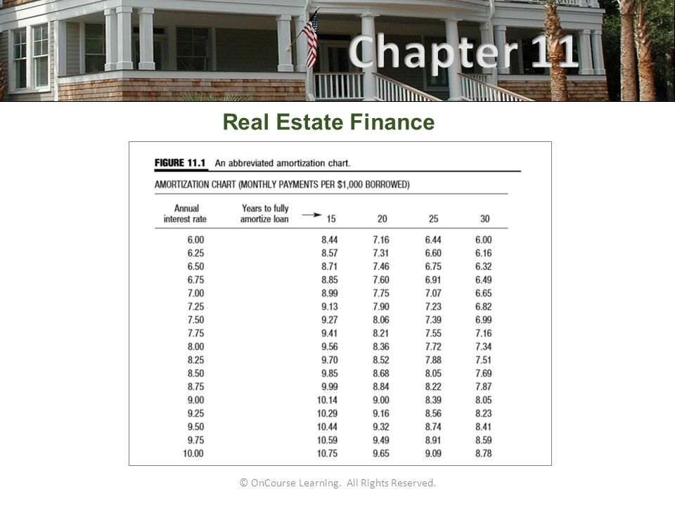 © OnCourse Learning. All Rights Reserved. Real Estate Finance