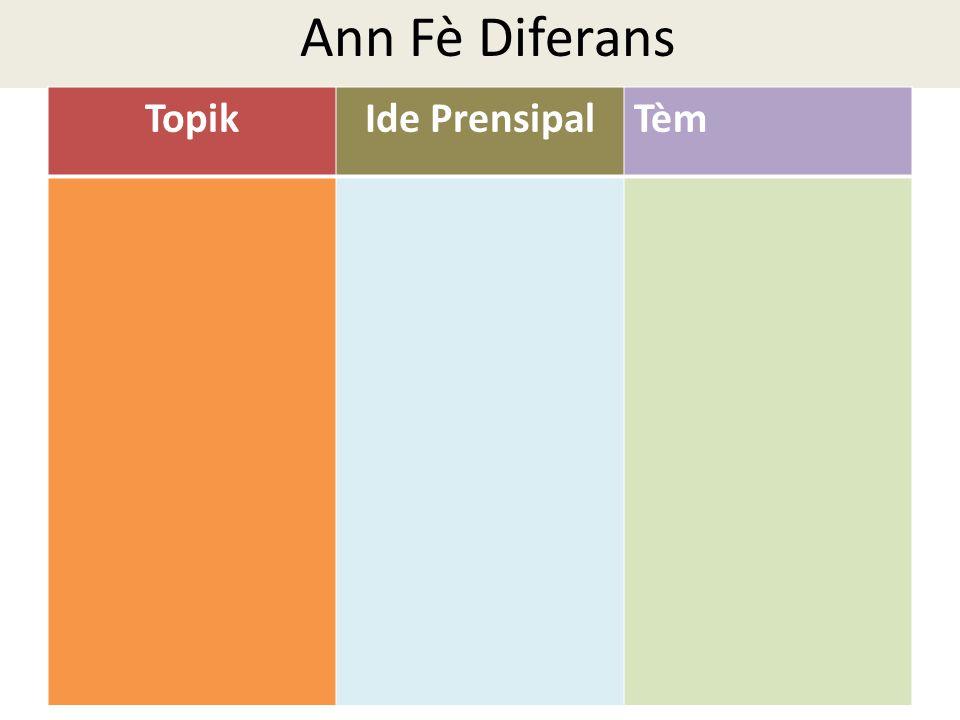 Ann Fè Diferans TopikIde PrensipalTèm