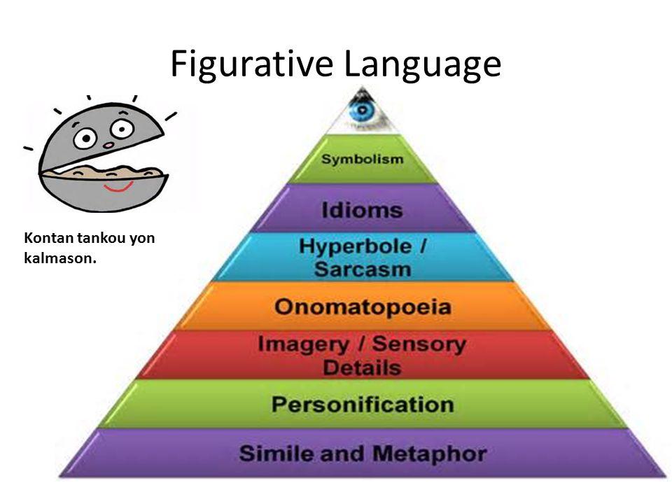 Figurative Language Kontan tankou yon kalmason.