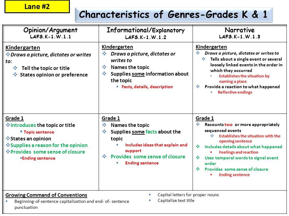 Characteristics of Genres-Grades K & 1 Lane #2