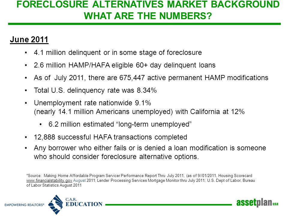 FORECLOSURE ALTERNATIVES MARKET BACKGROUND WHAT ARE THE NUMBERS.