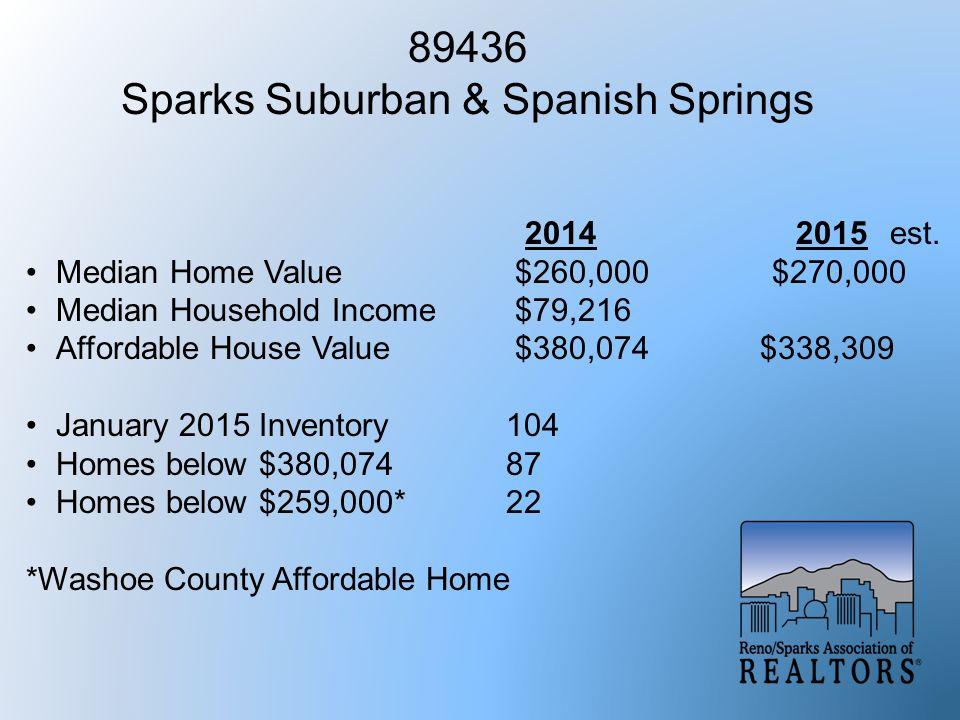 89436 Sparks Suburban & Spanish Springs 2014 2015est.