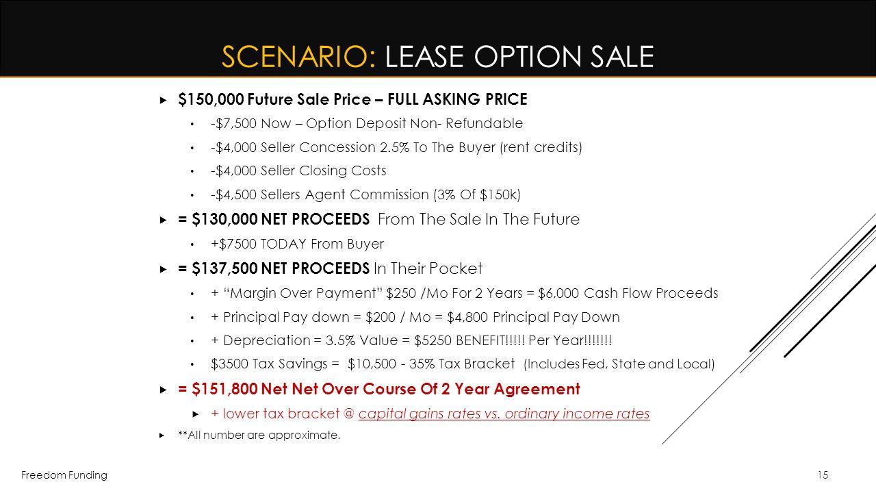 Freedom Funding15 SCENARIO: LEASE OPTION SALE  $150,000 Future Sale Price – FULL ASKING PRICE -$7,500 Now – Option Deposit Non- Refundable -$4,000 Se