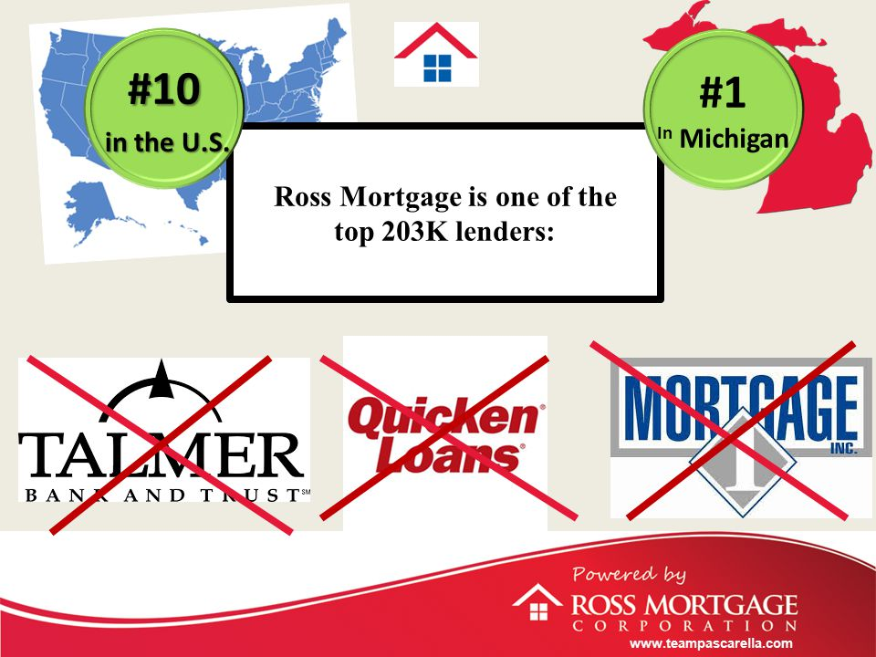 www.teampascarella.com Ross Mortgage is one of the top 203K lenders: #1 In Michigan #10 in the U.S.