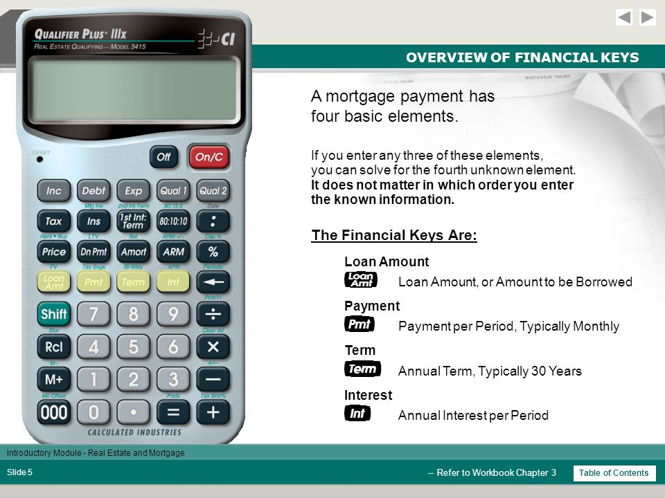 Introductory Module - Real Estate and Mortgage Slide 15 AMORTIZATION Example: What is the monthly payment for a $100,000 loan at 8%, amortized for 30 years.