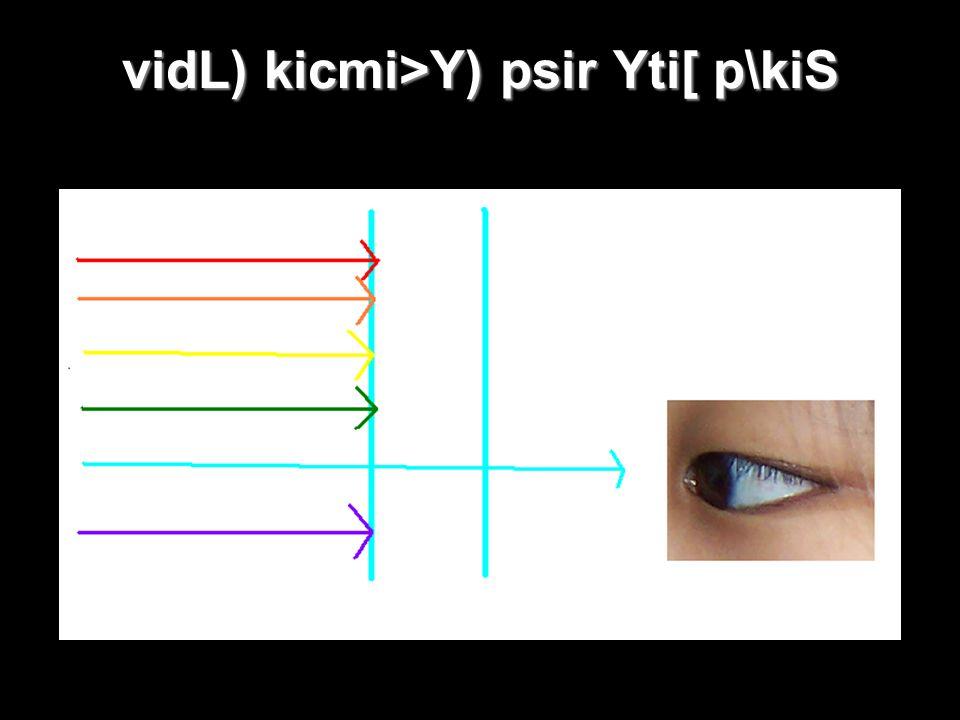 vidL) kicmi>Y) psir Yti[ p\kiS