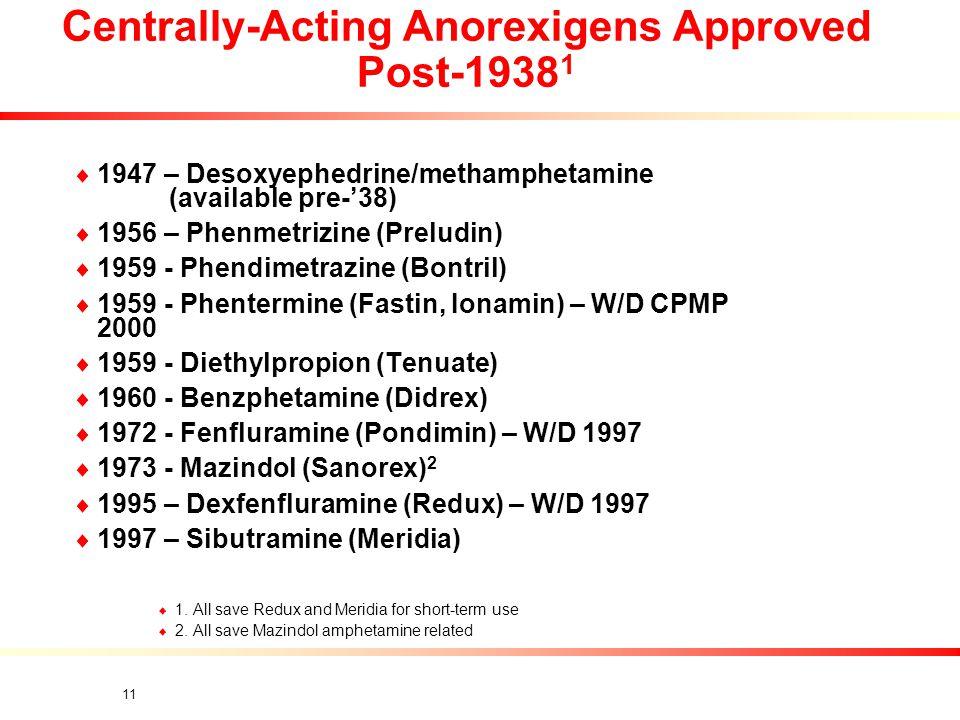 11 Centrally-Acting Anorexigens Approved Post-1938 1  1947 – Desoxyephedrine/methamphetamine (available pre-'38)  1956 – Phenmetrizine (Preludin) 