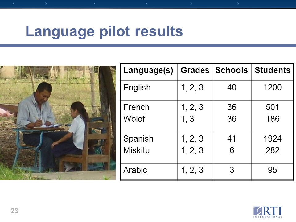 Language pilot results Language(s)GradesSchoolsStudents English1, 2, 3401200 French Wolof 1, 2, 3 1, 3 36 501 186 Spanish Miskitu 1, 2, 3 41 6 1924 282 Arabic1, 2, 3395 23