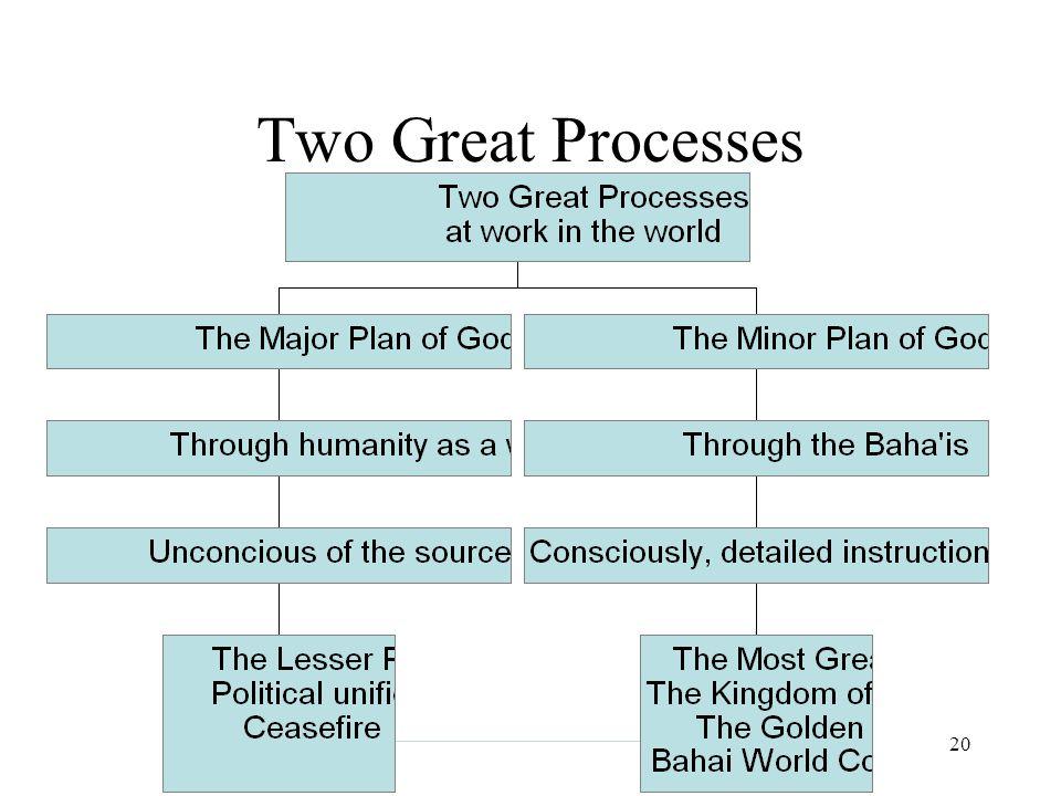 19 The Major Plan of God