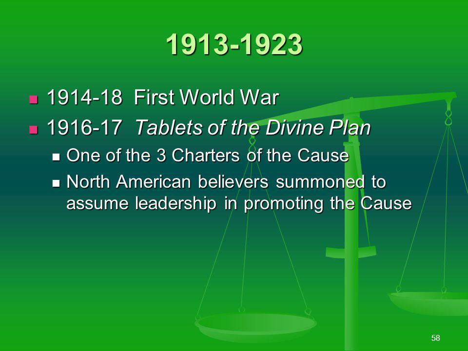 57 'Abdu'l-Bahá's visit to the West Proclamation of the oneness of mankind Proclamation of the oneness of mankind Proclamation of the Covenant of Bahá'u'lláh in New York City Proclamation of the Covenant of Bahá'u'lláh in New York City His personal example - 'Abdu'l-Bahá was the Bahá'í Cause His personal example - 'Abdu'l-Bahá was the Bahá'í Cause