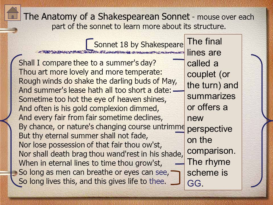 The Anatomy of a Shakespearean Sonnet - mouse over each part of the sonnet to learn more about its structure.
